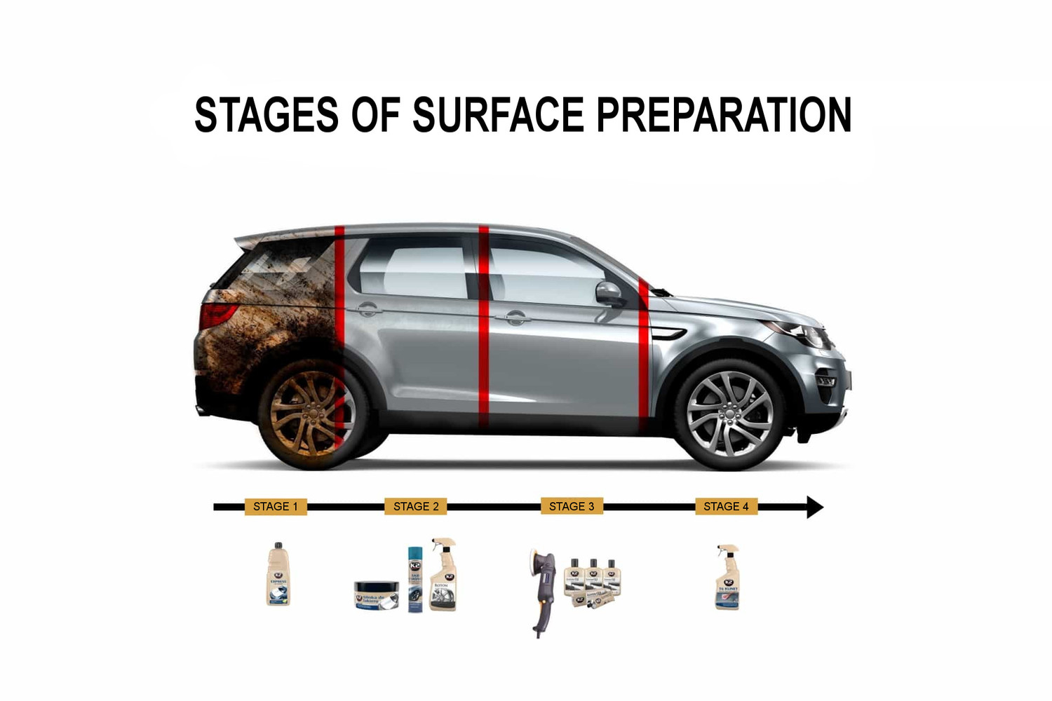 5 reasons for applying a ceramic coating